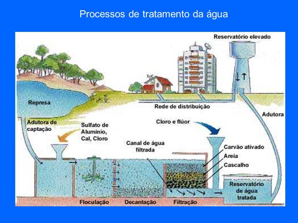 O que é água potável.A água pode ser consumida sem oferecer perigo à saúde do ser humano.