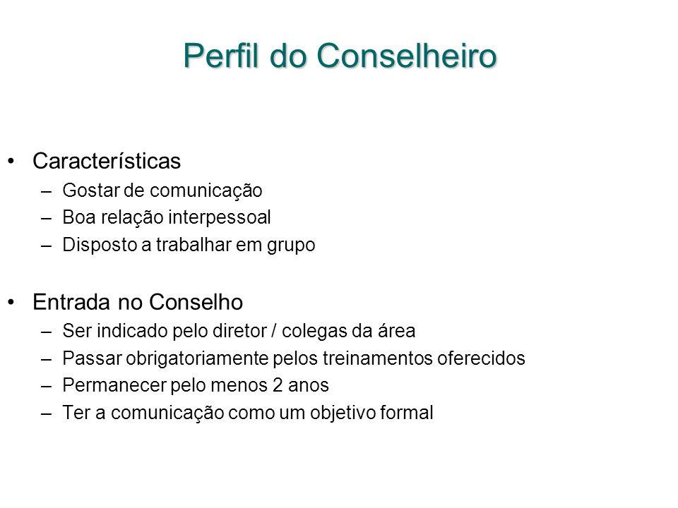 Perfil do Conselheiro Características –Gostar de comunicação –Boa relação interpessoal –Disposto a trabalhar em grupo Entrada no Conselho –Ser indicad