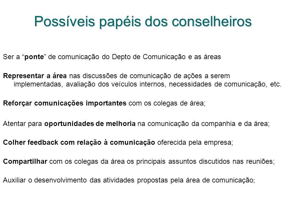 Possíveis papéis dos conselheiros Ser a ponte de comunicação do Depto de Comunicação e as áreas Representar a área nas discussões de comunicação de aç