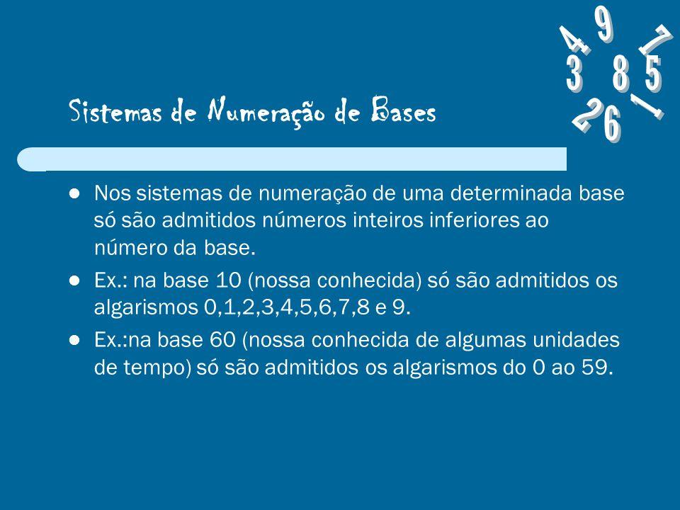 Sistemas de Numeração de Bases Nos sistemas de numeração de uma determinada base só são admitidos números inteiros inferiores ao número da base.