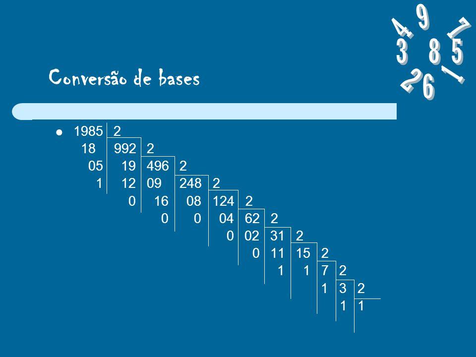 Conversão de bases 1985 2 18 992 2 05 19 496 2 1 12 09 248 2 0 16 08 124 2 0 0 04 62 2 0 02 31 2 0 11 15 2 1 1 7 2 1 3 2 1 1