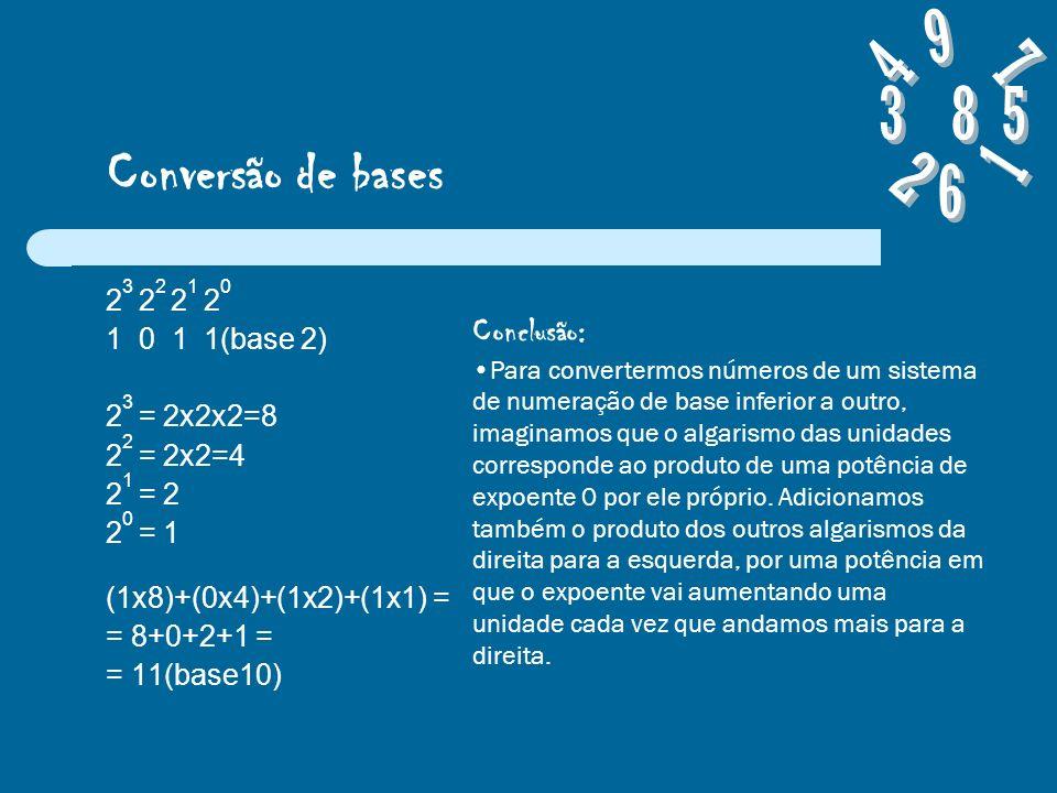 Conversão de bases 2 3 2 2 2 1 2 0 1 0 1 1(base 2) 2 3 = 2x2x2=8 2 2 = 2x2=4 2 1 = 2 2 0 = 1 (1x8)+(0x4)+(1x2)+(1x1) = = 8+0+2+1 = = 11(base10) Conclusão: Para convertermos números de um sistema de numeração de base inferior a outro, imaginamos que o algarismo das unidades corresponde ao produto de uma potência de expoente 0 por ele próprio.