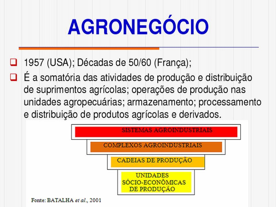 Fronteira Agrícola: Primeira Expansão Anos 70 e 80 expansão baseada em Crédito Rural subsidiado e Preços garantidos