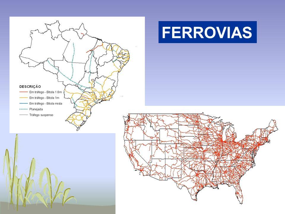 1.Fundamentos macroeconômicos: câmbio, juros. 2. Infraestrutura e logística.