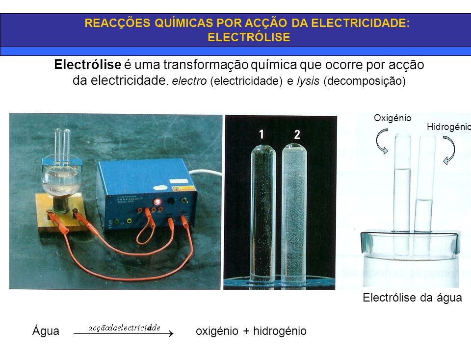 REACÇÕES QUÍMICAS POR ACÇÃO DA ELECTRICIDADE: ELECTRÓLISE Electrólise da água Electrólise é uma transformação química que ocorre por acção da electric