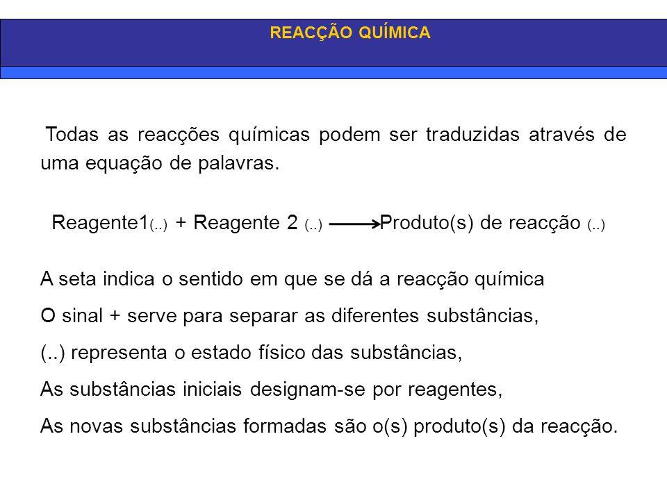 REACÇÃO QUÍMICA Todas as reacções químicas podem ser traduzidas através de uma equação de palavras. Reagente1 (..) + Reagente 2 (..) Produto(s) de rea