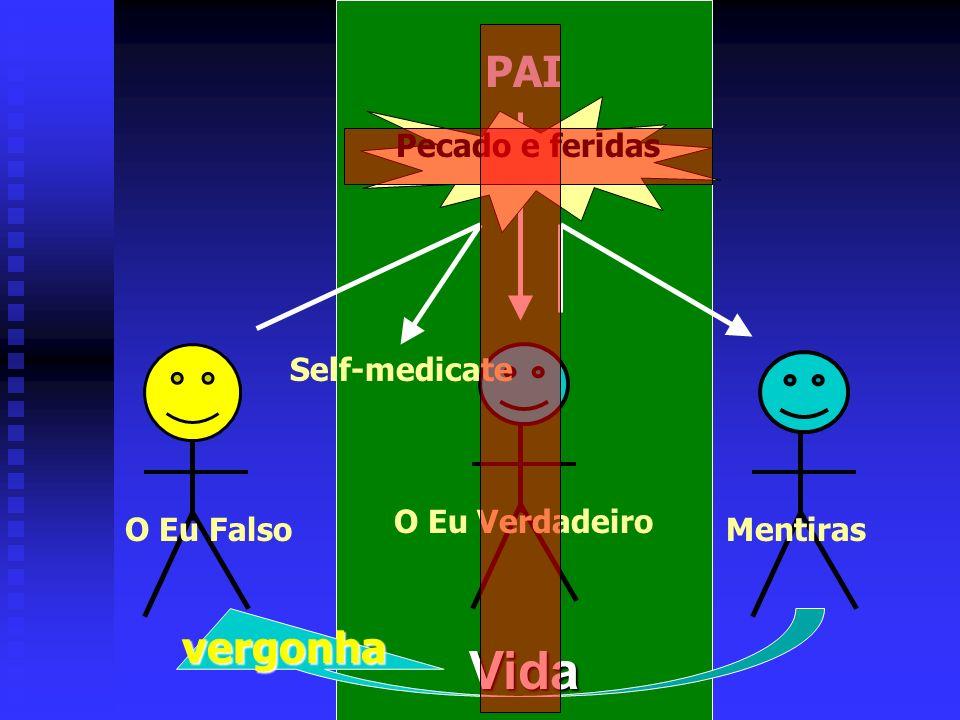 PAI O Eu VerdadeiroMentiras Vida Pecado e feridas vergonha O Eu Falso Self-medicate