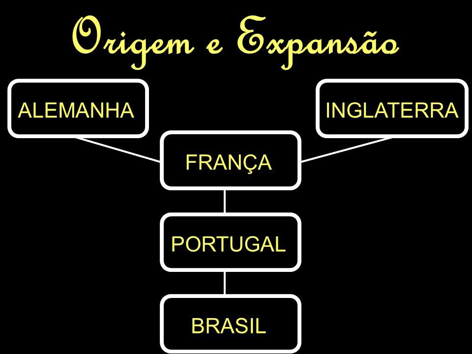 Origem e Expansão ALEMANHAINGLATERRA FRANÇA PORTUGAL BRASIL
