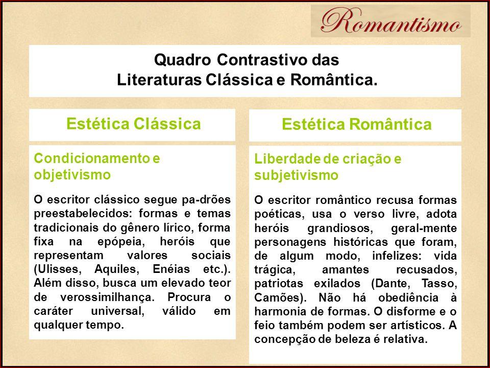 Quadro Contrastivo das Literaturas Clássica e Romântica. Romantismo Estética Clássica Condicionamento e objetivismo O escritor clássico segue pa-drões