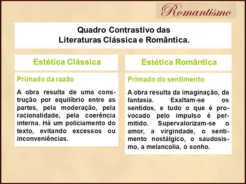 Quadro Contrastivo das Literaturas Clássica e Romântica. Romantismo Estética Clássica Primado da razão A obra resulta de uma cons- trução por equilíbr