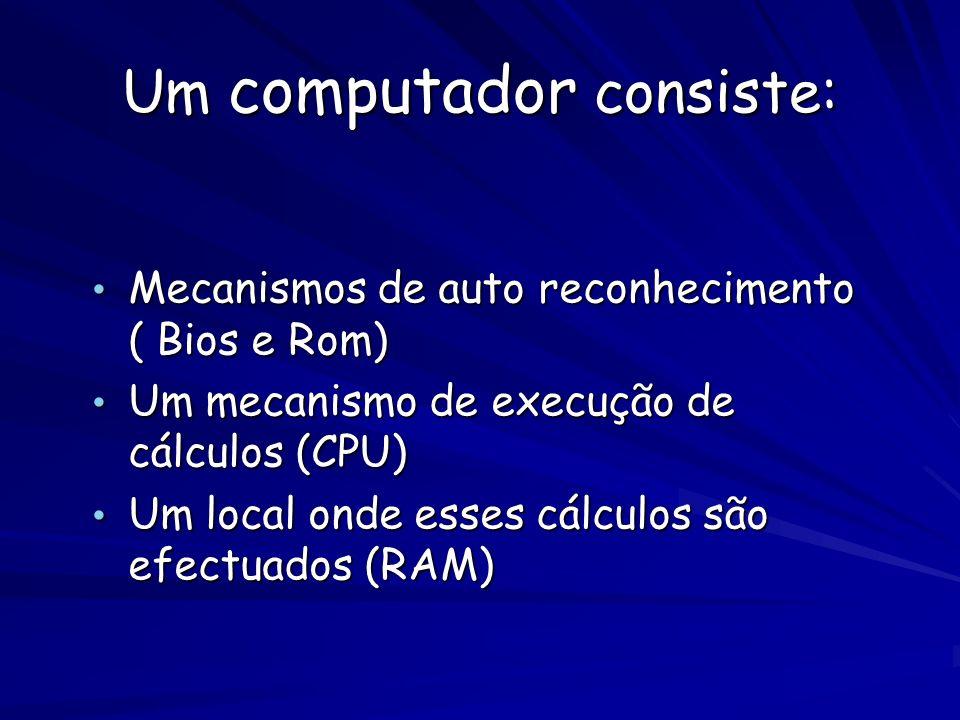 Para um computador produzir dados necessita: Receber dados (periféricos de entrada) Receber dados (periféricos de entrada) Fornecer dados (Periféricos de saída) Fornecer dados (Periféricos de saída) Receber e fornecer dados (periféricos de entrada e saída) Receber e fornecer dados (periféricos de entrada e saída) Armazenar dados (periféricos de Armazenamento externos) Armazenar dados (periféricos de Armazenamento externos)
