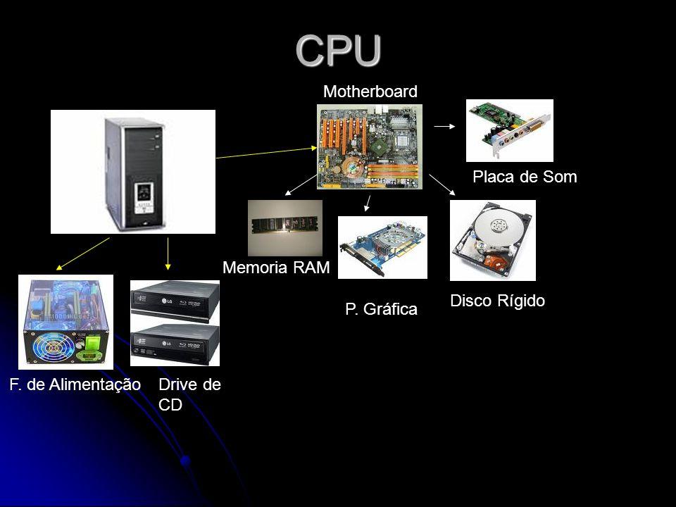 CPU Motherboard F. de Alimentação Memoria RAM P. Gráfica Disco Rígido Drive de CD Placa de Som