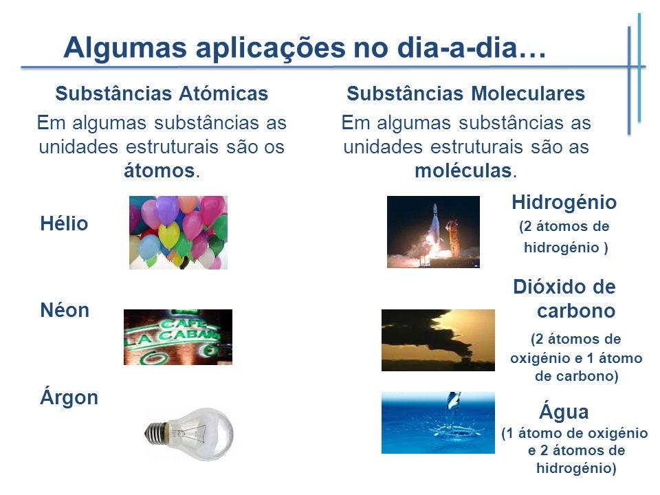 Algumas aplicações no dia-a-dia… Hélio Néon Árgon Hidrogénio (2 átomos de hidrogénio ) Dióxido de carbono (2 átomos de oxigénio e 1 átomo de carbono)