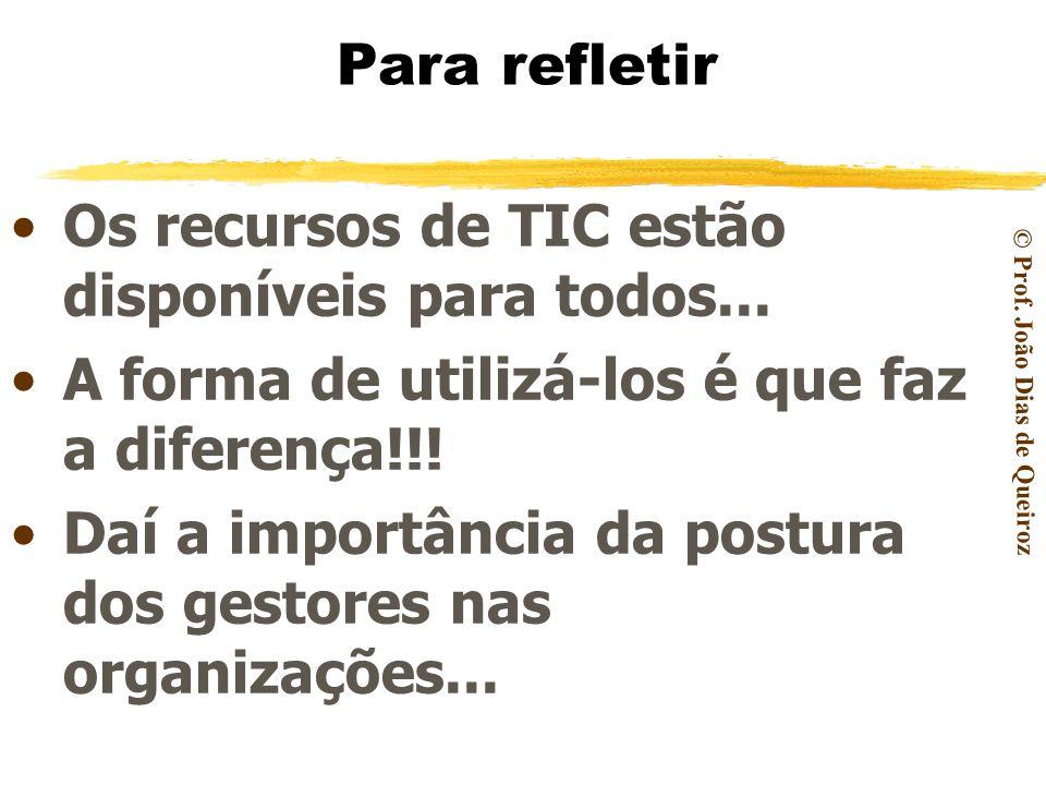 © Prof.João Dias de Queiroz Os recursos de TIC estão disponíveis para todos...