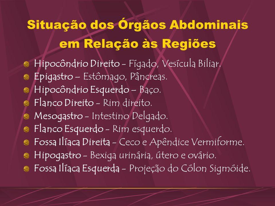 Situação dos Órgãos Abdominais em Relação às Regiões Hipocôndrio Direito - Fígado, Vesícula Biliar. Epigastro – Estômago, Pâncreas. Hipocôndrio Esquer