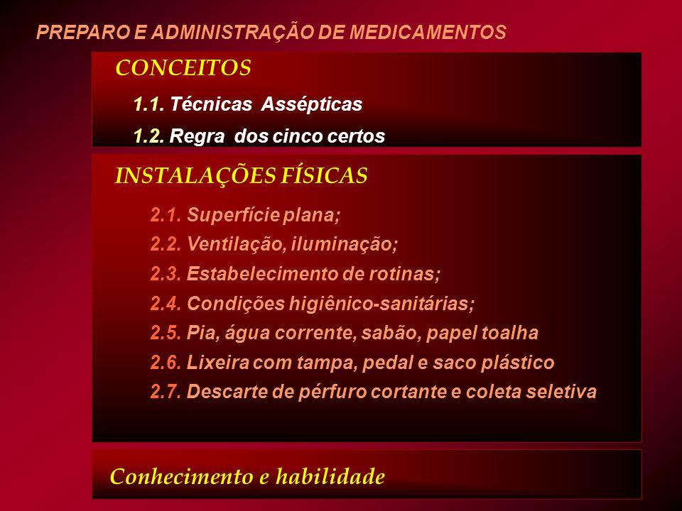 PREPARO E ADMINISTRAÇÃO DE MEDICAMENTOS CONCEITOS 1.1.