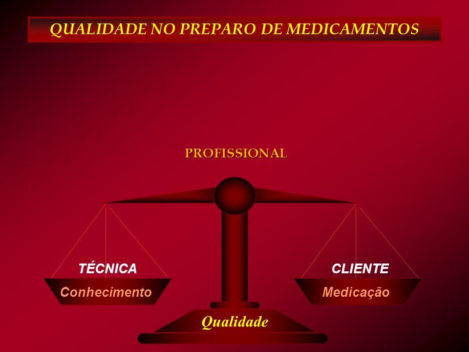 QUALIDADE NO PREPARO DE MEDICAMENTOS TÉCNICA Conhecimento CLIENTE Medicação Qualidade PROFISSIONAL PROFISSIONAL
