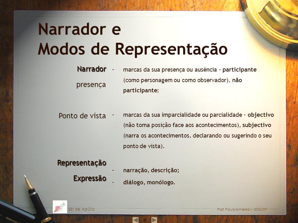 Narrador e Modos de Representação marcas da sua presença ou ausência - participante (como personagem ou como observador), não participante; marcas da