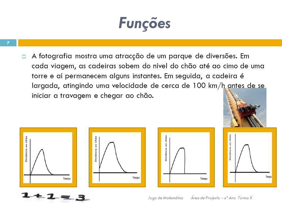 Funções 7 Jogo de MatemáticaÁrea de Projecto - xº Ano Turma X A fotografia mostra uma atracção de um parque de diversões.