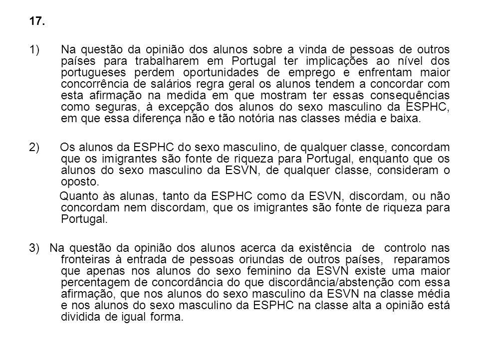 17. 1)Na questão da opinião dos alunos sobre a vinda de pessoas de outros países para trabalharem em Portugal ter implicações ao nível dos portugueses