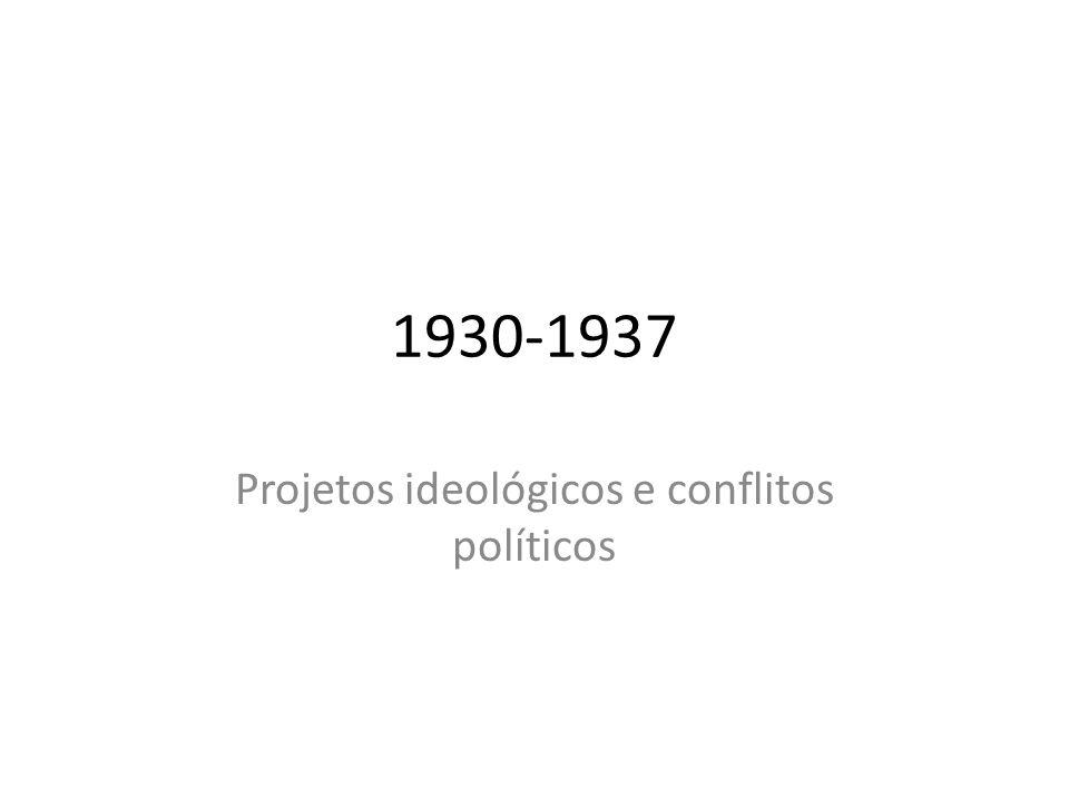 1930-1937 Projetos ideológicos e conflitos políticos