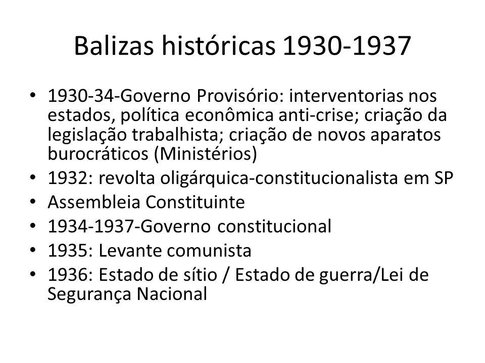 Balizas históricas 1930-1937 1930-34-Governo Provisório: interventorias nos estados, política econômica anti-crise; criação da legislação trabalhista;