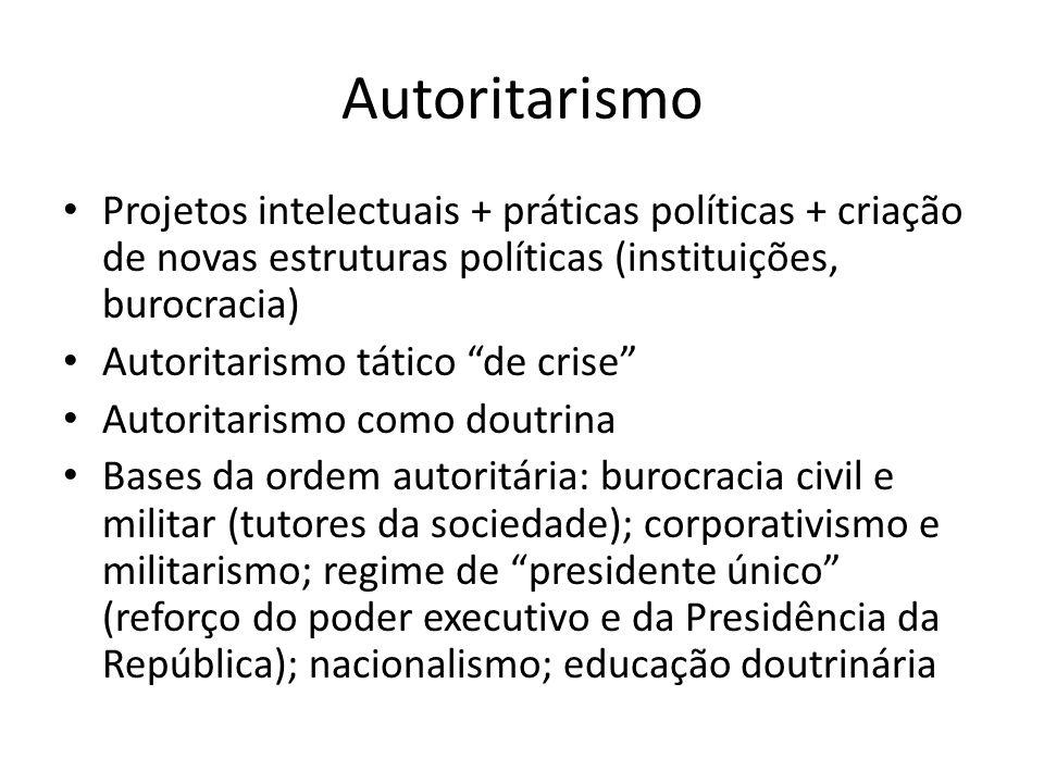 Autoritarismo Projetos intelectuais + práticas políticas + criação de novas estruturas políticas (instituições, burocracia) Autoritarismo tático de cr