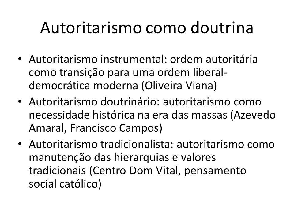 Autoritarismo como doutrina Autoritarismo instrumental: ordem autoritária como transição para uma ordem liberal- democrática moderna (Oliveira Viana)