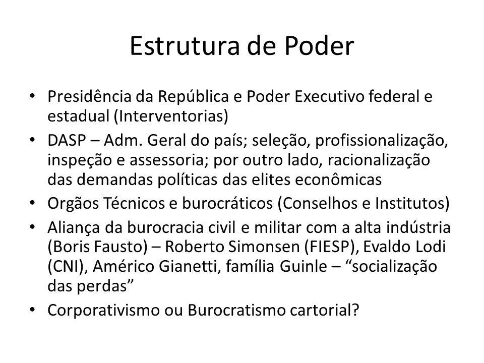 Estrutura de Poder Presidência da República e Poder Executivo federal e estadual (Interventorias) DASP – Adm.
