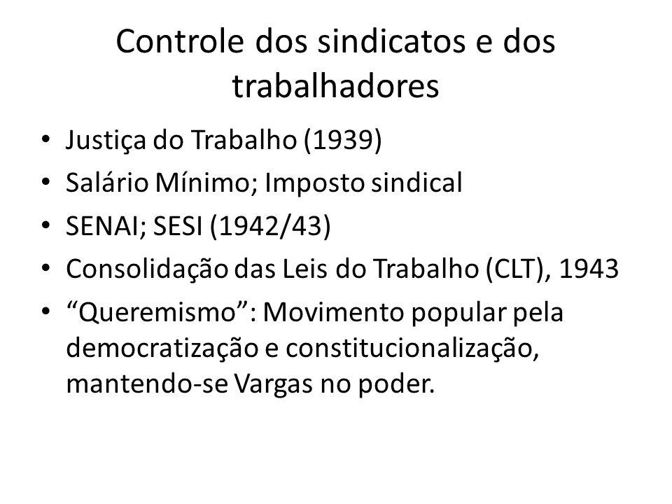 Controle dos sindicatos e dos trabalhadores Justiça do Trabalho (1939) Salário Mínimo; Imposto sindical SENAI; SESI (1942/43) Consolidação das Leis do Trabalho (CLT), 1943 Queremismo: Movimento popular pela democratização e constitucionalização, mantendo-se Vargas no poder.