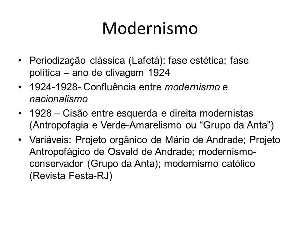 Modernismo Periodização clássica (Lafetá): fase estética; fase política – ano de clivagem 1924 1924-1928- Confluência entre modernismo e nacionalismo