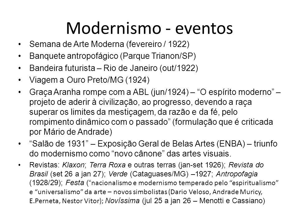 Modernismo - eventos Semana de Arte Moderna (fevereiro / 1922) Banquete antropofágico (Parque Trianon/SP) Bandeira futurista – Rio de Janeiro (out/192