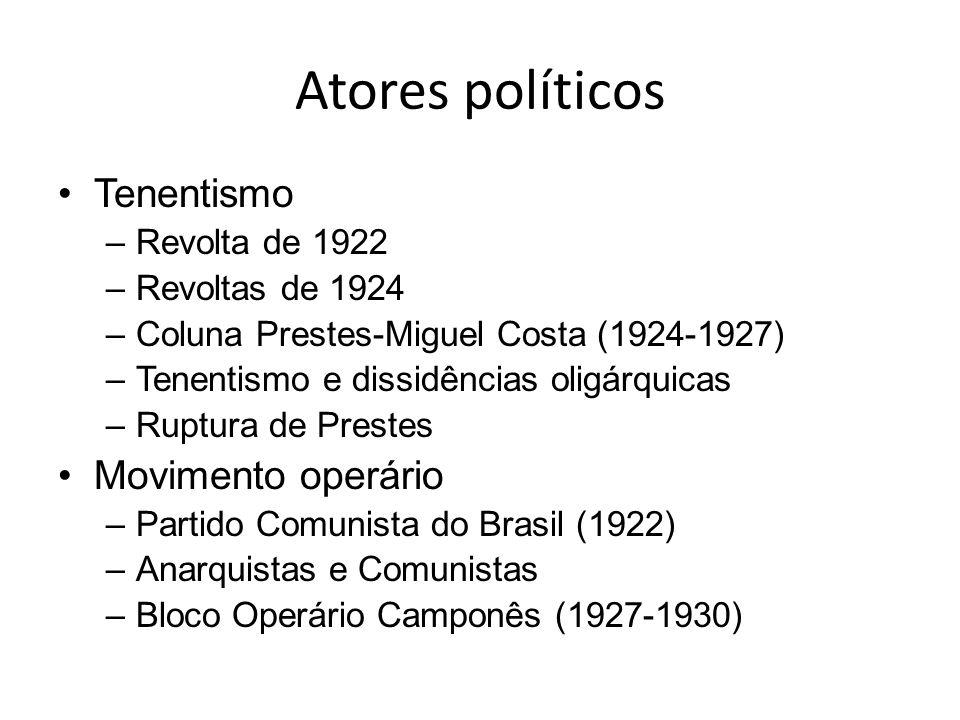 Atores políticos Tenentismo –Revolta de 1922 –Revoltas de 1924 –Coluna Prestes-Miguel Costa (1924-1927) –Tenentismo e dissidências oligárquicas –Ruptu