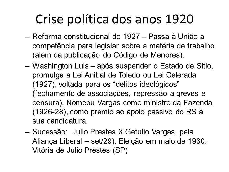 Crise política dos anos 1920 –Reforma constitucional de 1927 – Passa à União a competência para legislar sobre a matéria de trabalho (além da publicaç