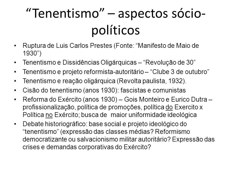 Tenentismo – aspectos sócio- políticos Ruptura de Luis Carlos Prestes (Fonte: Manifesto de Maio de 1930) Tenentismo e Dissidências Oligárquicas – Revo