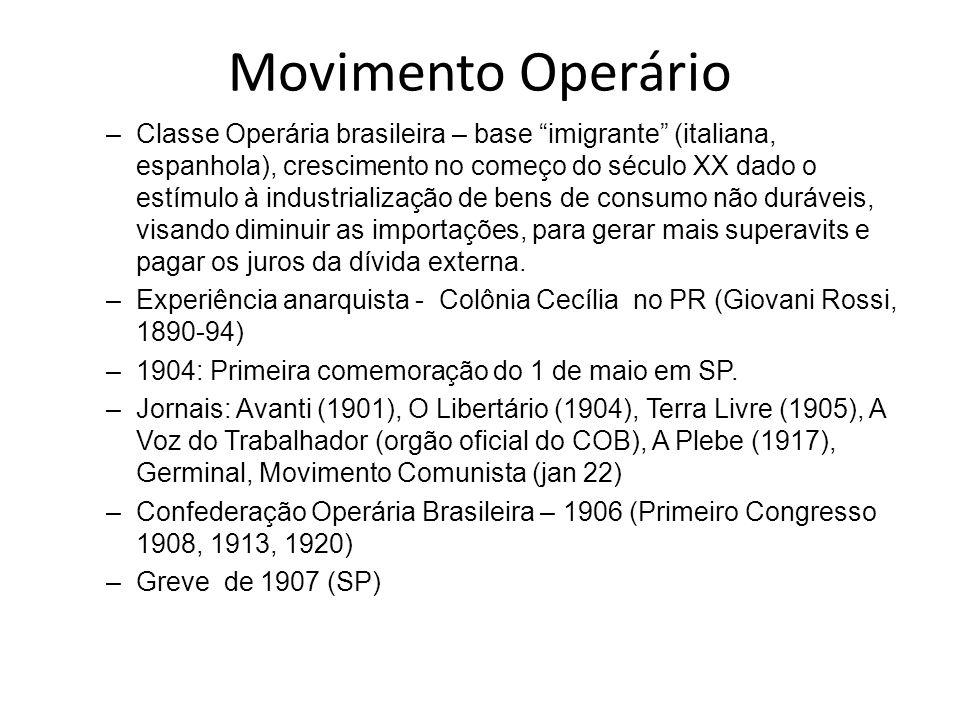 Movimento Operário –Classe Operária brasileira – base imigrante (italiana, espanhola), crescimento no começo do século XX dado o estímulo à industrial