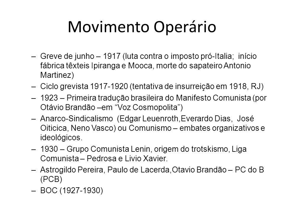 Movimento Operário –Greve de junho – 1917 (luta contra o imposto pró-Italia; início fábrica têxteis Ipiranga e Mooca, morte do sapateiro Antonio Marti