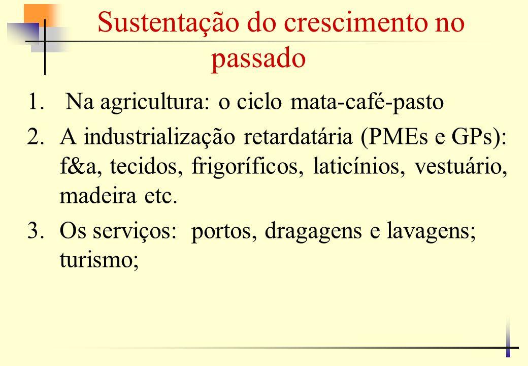 Sustentação do crescimento no passado 1. Na agricultura: o ciclo mata-café-pasto 2.A industrialização retardatária (PMEs e GPs): f&a, tecidos, frigorí
