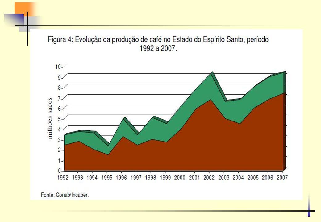 … Como sustentar o crescimento? Reflexões a partir do calendário 2012 da Vale