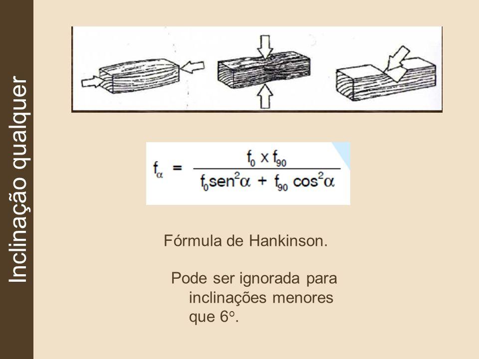 Inclinação qualquer Fórmula de Hankinson. Pode ser ignorada para inclinações menores que 6 o.