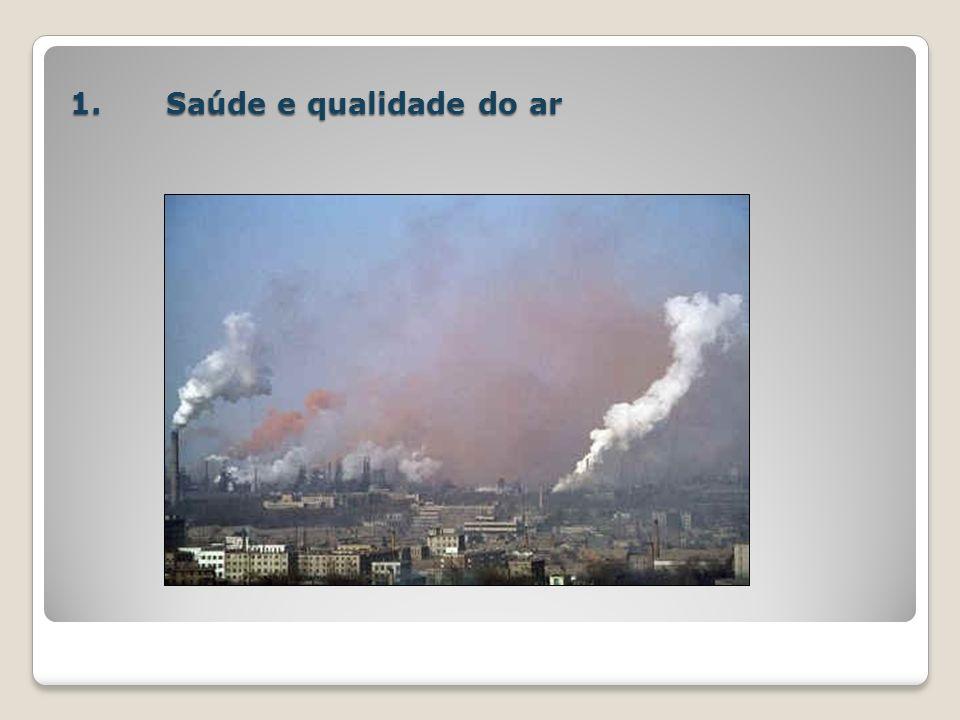 1.Saúde e qualidade do ar