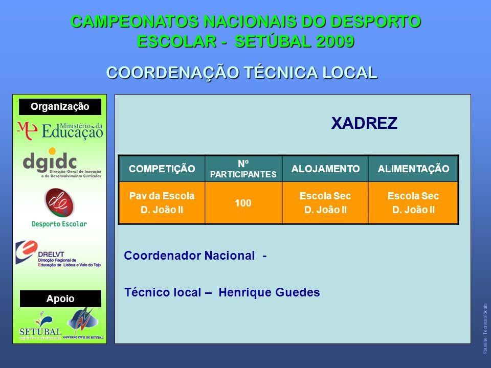 XADREZ CAMPEONATOS NACIONAIS DO DESPORTO ESCOLAR - SETÚBAL 2009 COORDENAÇÃO TÉCNICA LOCAL COMPETIÇÃO Nº PARTICIPANTES ALOJAMENTOALIMENTAÇÃO Pav da Escola D.