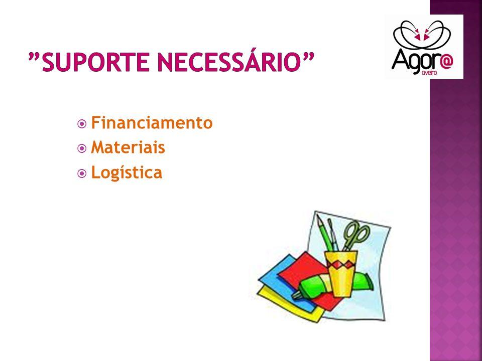 Financiamento Materiais Logística