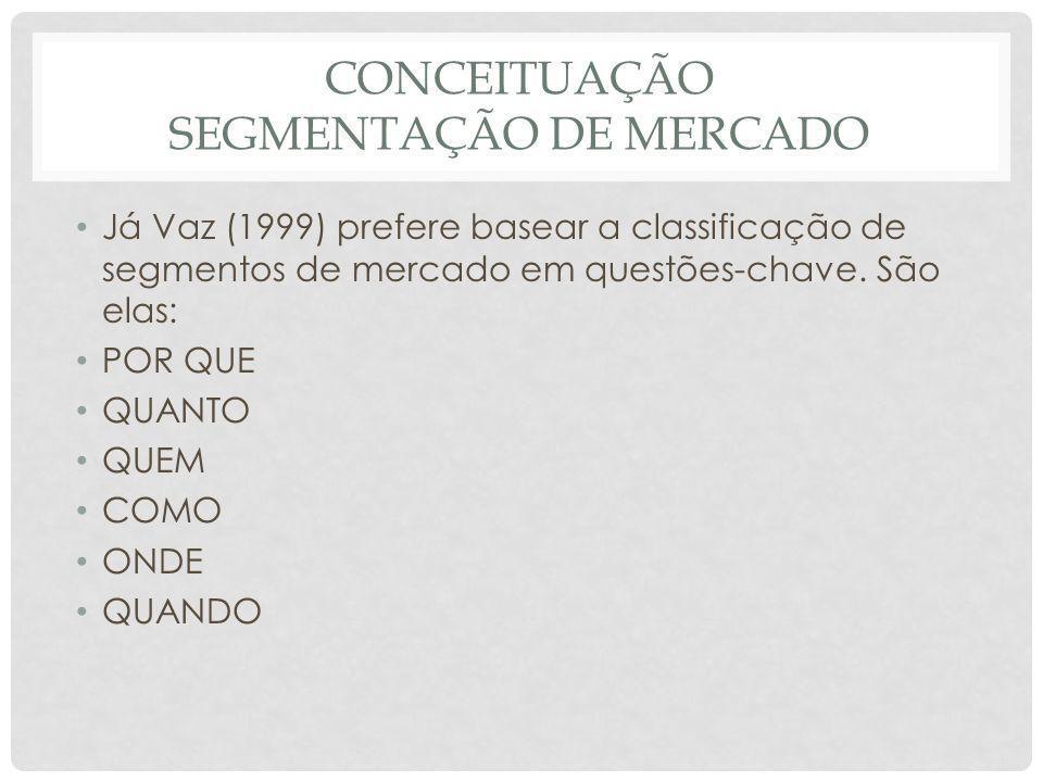 CONCEITUAÇÃO SEGMENTAÇÃO DE MERCADO Já Vaz (1999) prefere basear a classificação de segmentos de mercado em questões-chave. São elas: POR QUE QUANTO Q