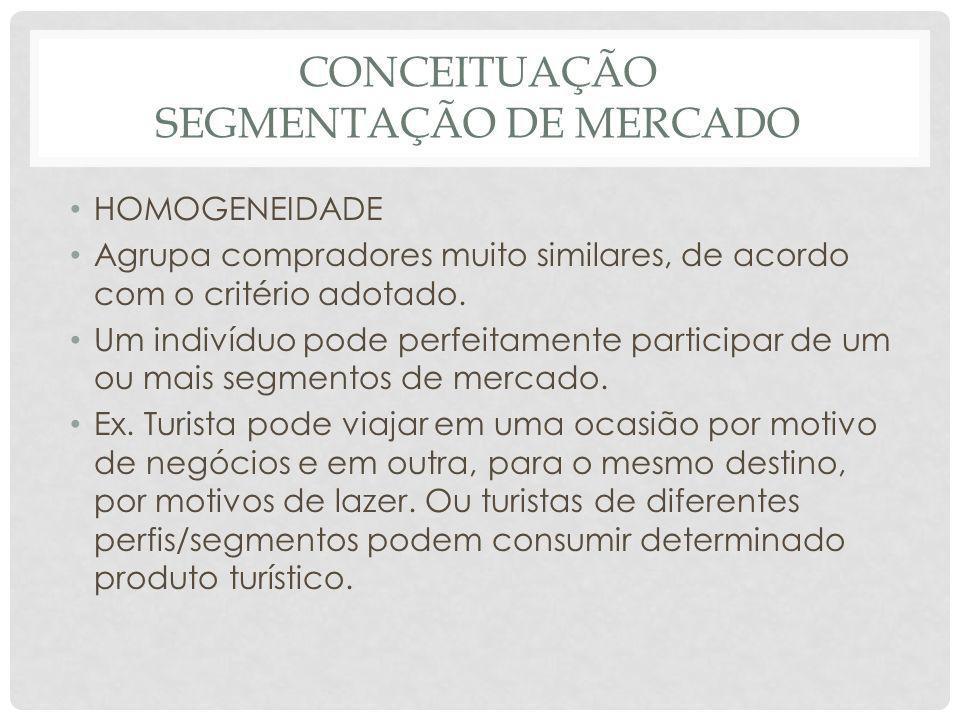 CONCEITUAÇÃO SEGMENTAÇÃO DE MERCADO HOMOGENEIDADE Agrupa compradores muito similares, de acordo com o critério adotado. Um indivíduo pode perfeitament