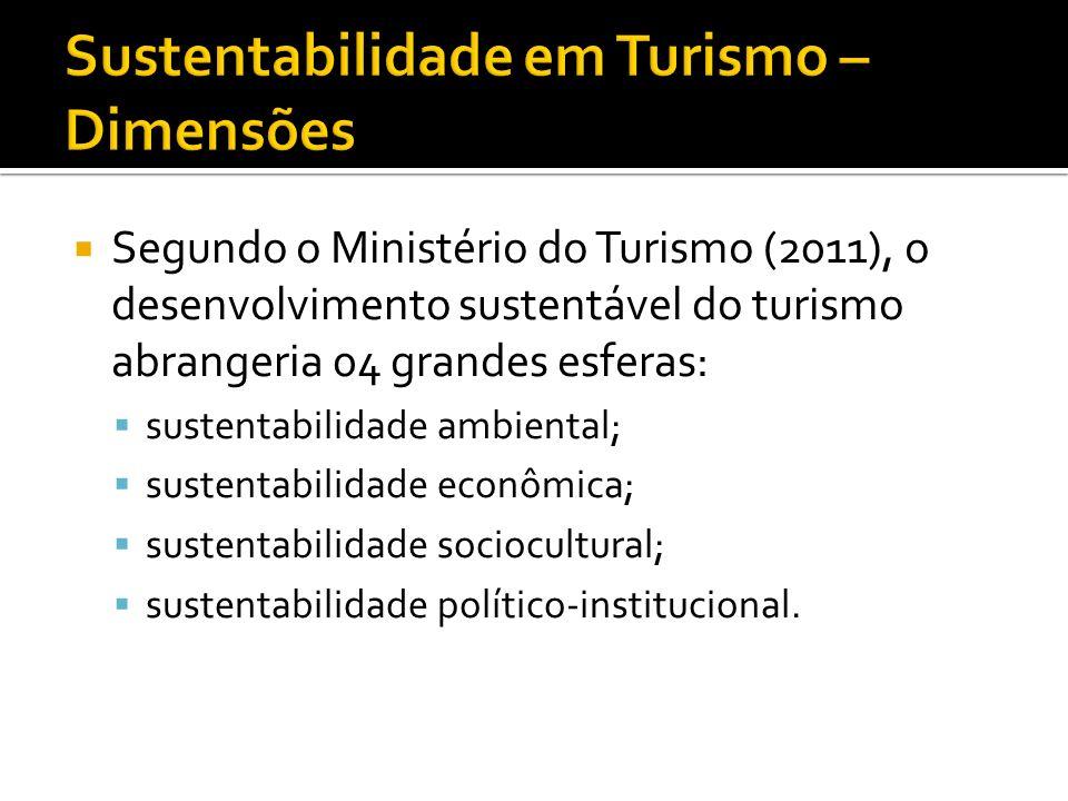 Segundo o Ministério do Turismo (2011), o desenvolvimento sustentável do turismo abrangeria 04 grandes esferas: sustentabilidade ambiental; sustentabi