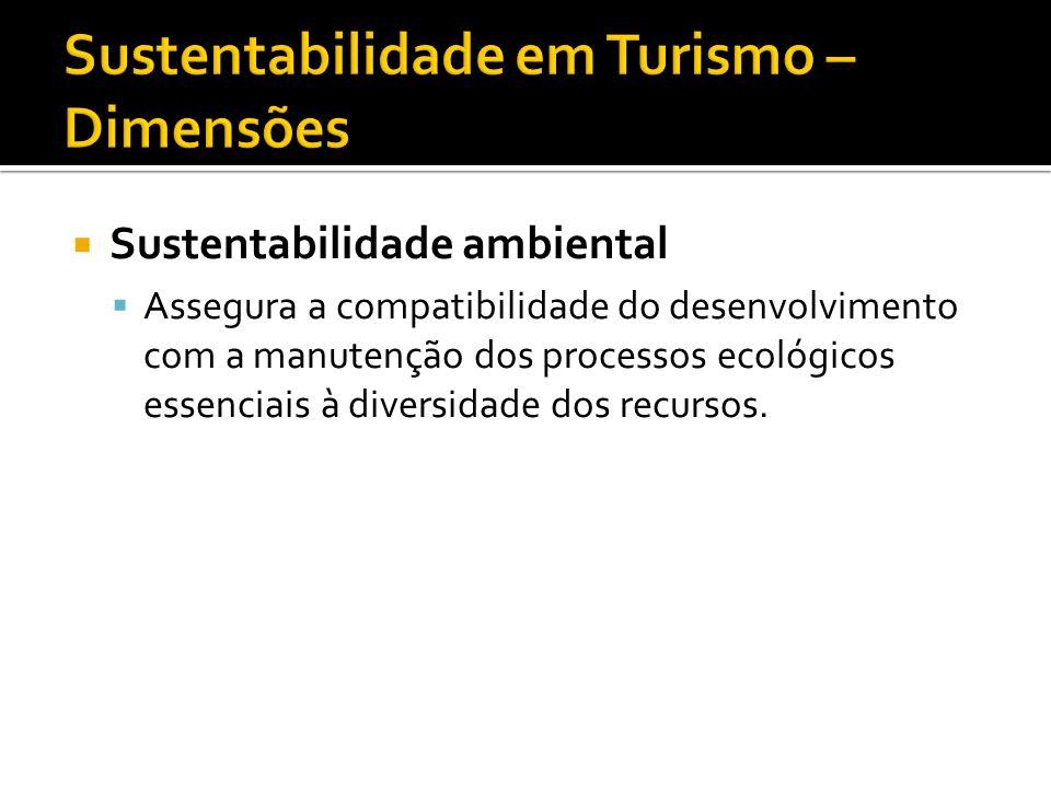 Sustentabilidade ambiental Assegura a compatibilidade do desenvolvimento com a manutenção dos processos ecológicos essenciais à diversidade dos recurs