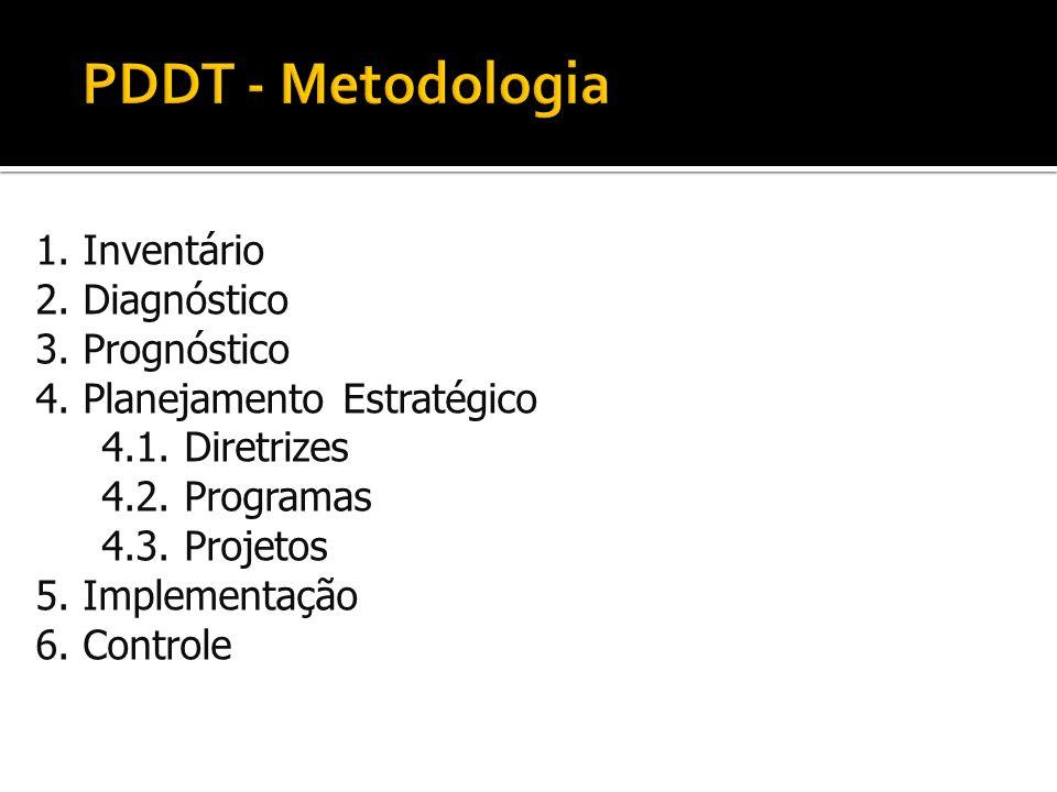 1. Inventário 2. Diagnóstico 3. Prognóstico 4. Planejamento Estratégico 4.1. Diretrizes 4.2. Programas 4.3. Projetos 5. Implementação 6. Controle