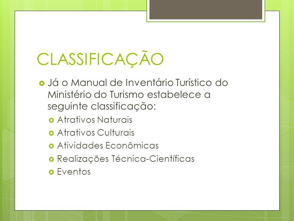 CLASSIFICAÇÃO Já o Manual de Inventário Turístico do Ministério do Turismo estabelece a seguinte classificação: Atrativos Naturais Atrativos Culturais