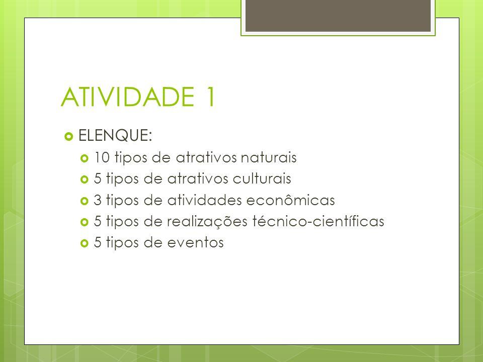 ATIVIDADE 1 ELENQUE: 10 tipos de atrativos naturais 5 tipos de atrativos culturais 3 tipos de atividades econômicas 5 tipos de realizações técnico-cie